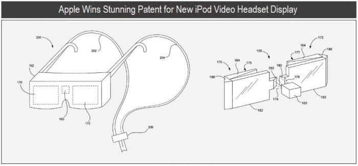 iPod Glasses Patente
