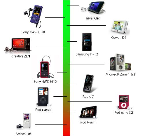 audio-quality-level