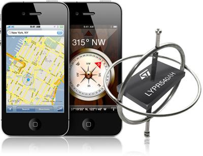 iPhoneGiroscope