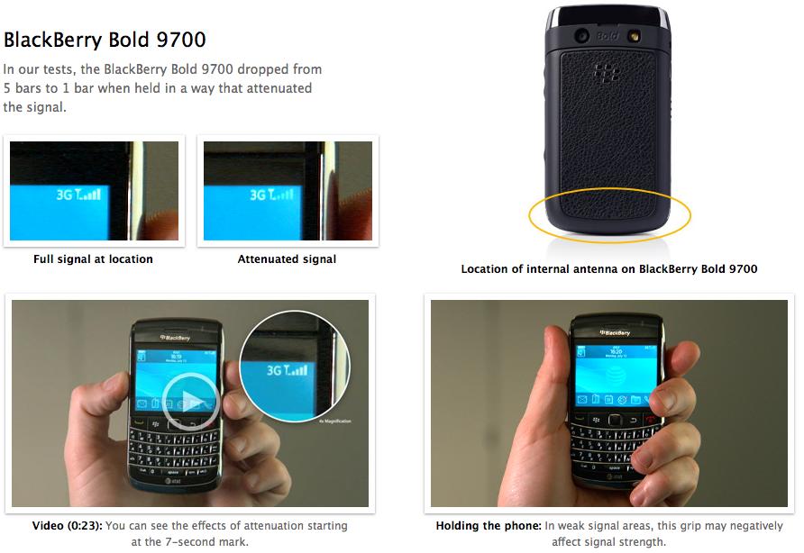 smartphone holding antenna issue