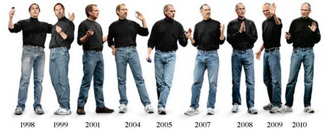 La moda de Steve Jobs
