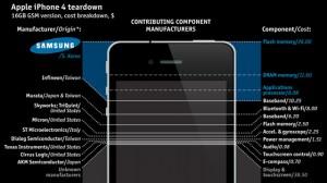 Partes del iPhone fabricadas por Samsung