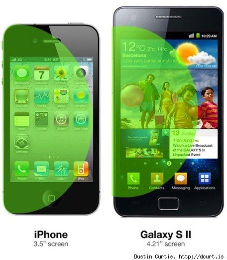 Tamaño pantalla iPhone