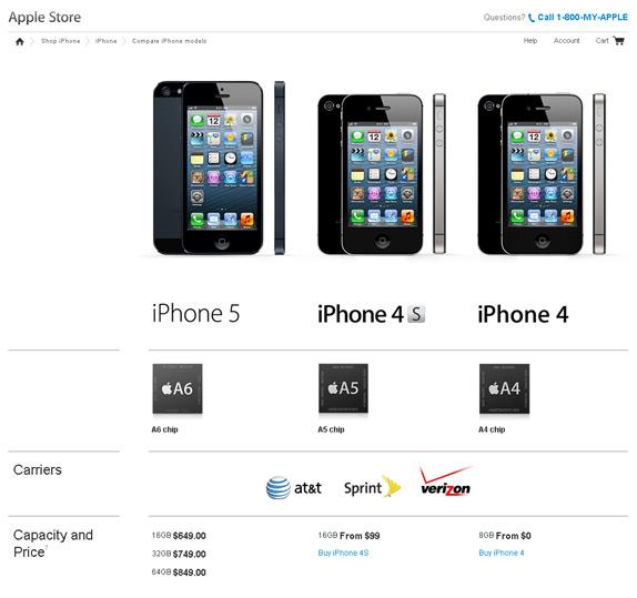 los iphones son mas baratos en usa