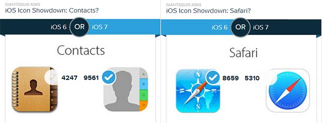 Comparativa de iconos