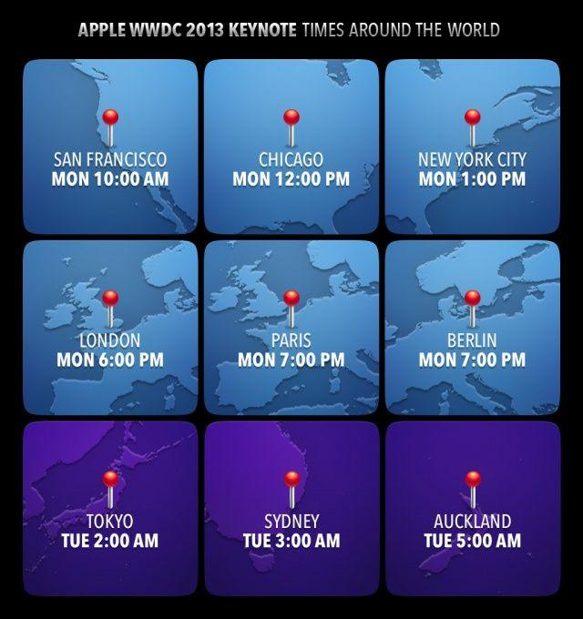 Horarios WWDC 2013