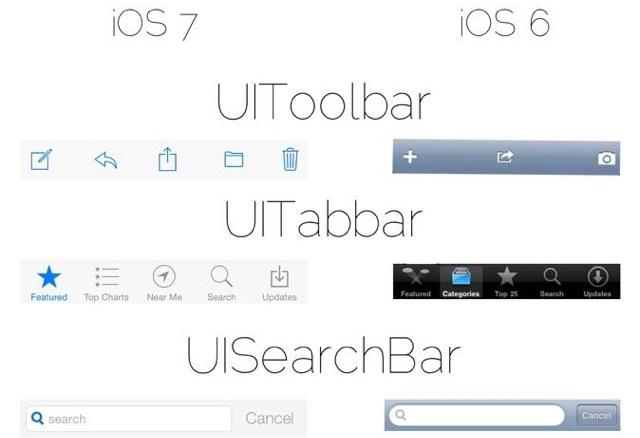 iOS 7 Interfaz de Usuario