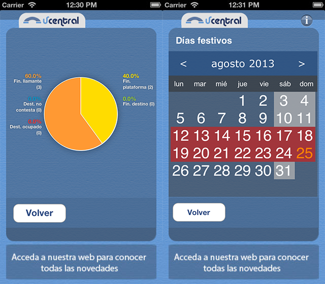 vcentral-iphone-2