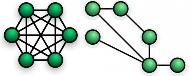 topologia-malla