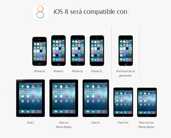 dispositivos-compatibles-ios8