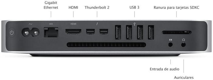mac-mini-specs-ports-ES
