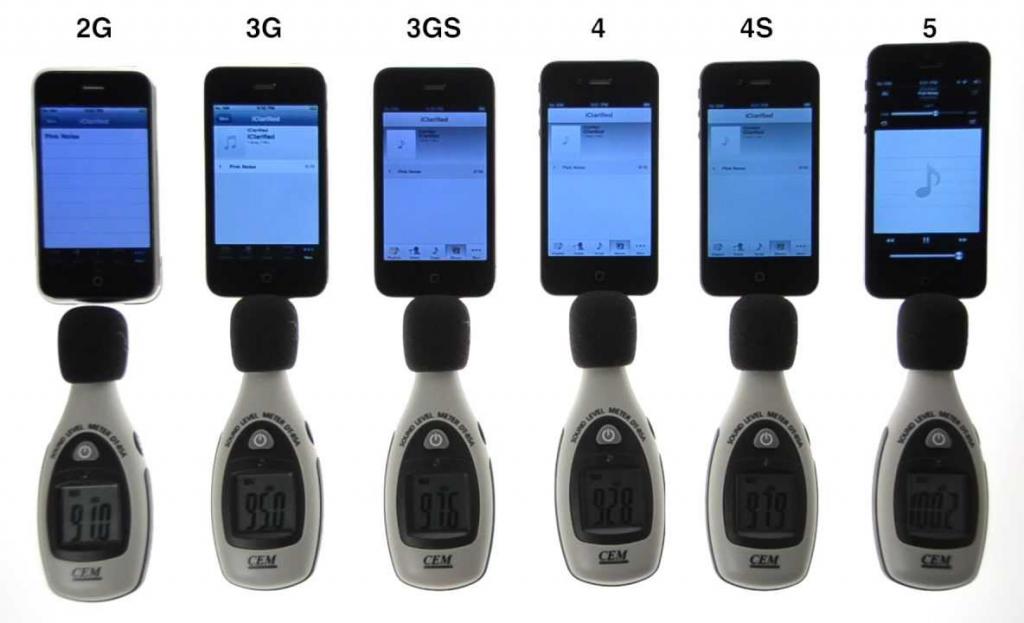 comparativa-volumen-iphone