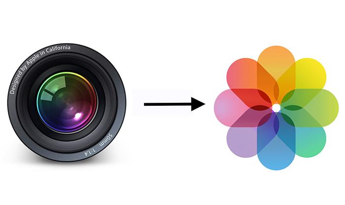 aperture-photos