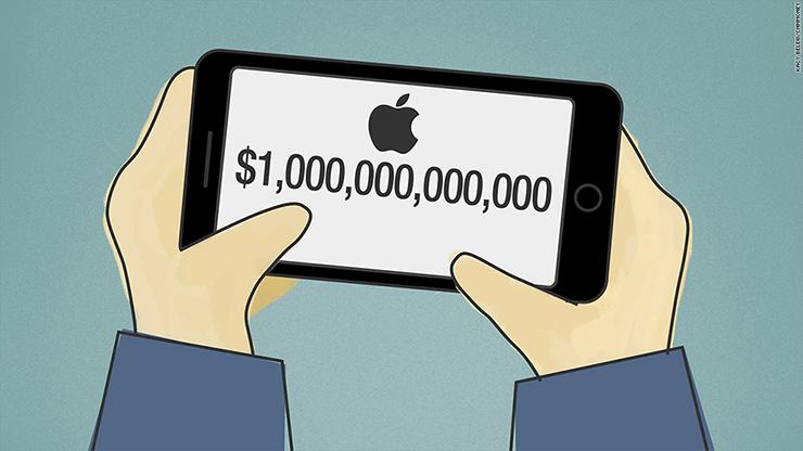 valor-mercado-apple