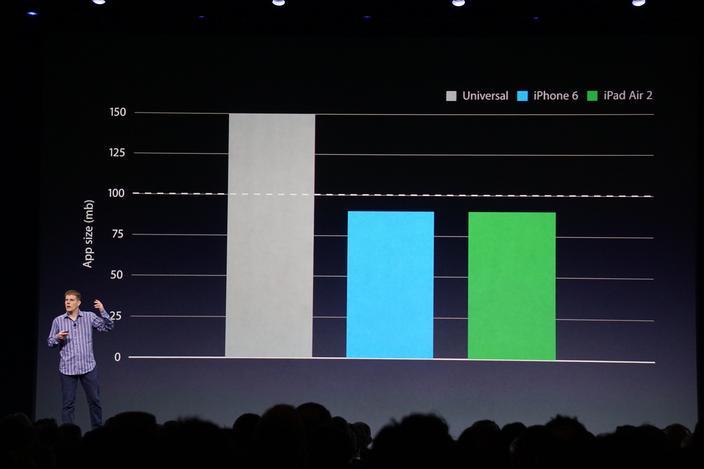 iOS9-tamano-apps
