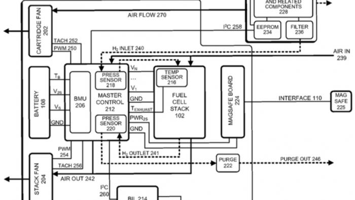 patente-bateria-celda-combustible