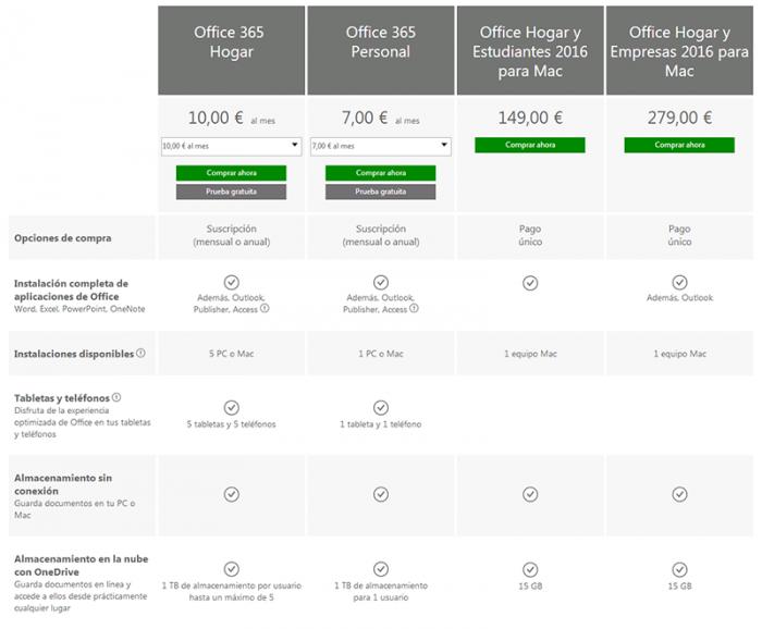 precios_de_office2016_mac