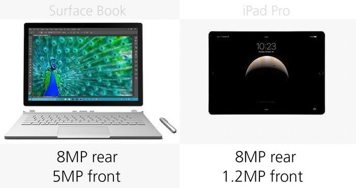 surface_book-vs-ipad_pro-puertos-camaras
