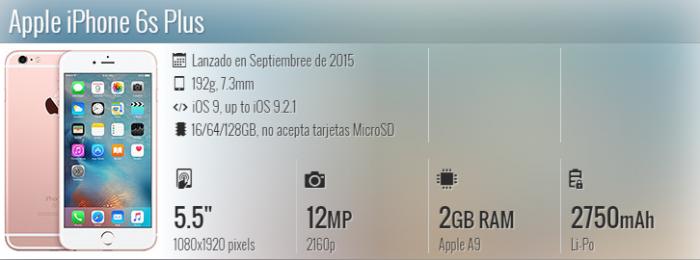 iphone_6s_Plus_specs