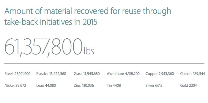 dinero-recuperado-reciclaje