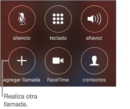 anadir-llamada