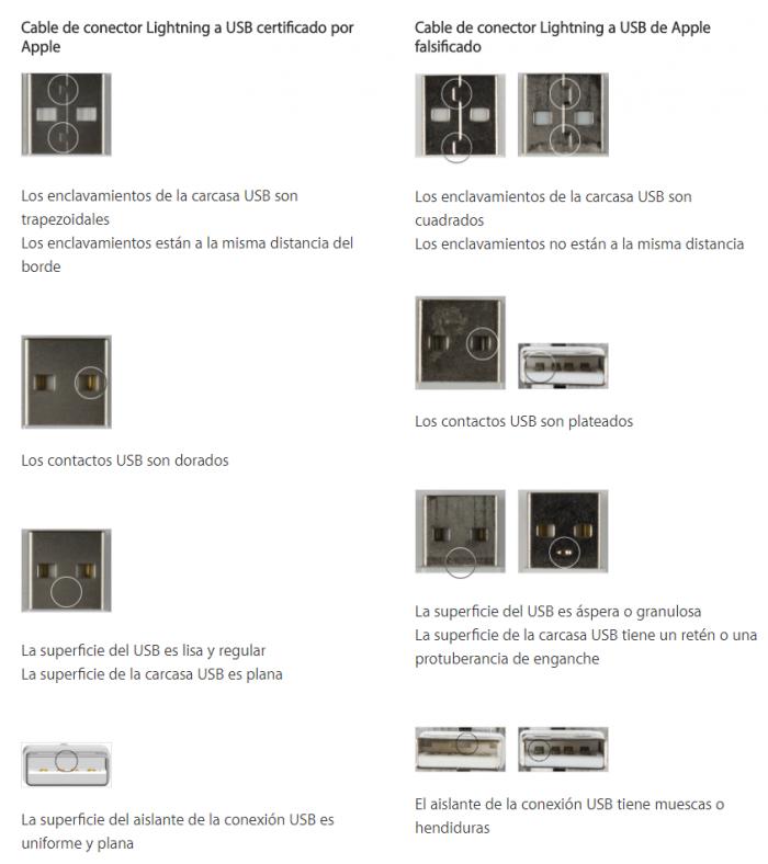 cable-conectores-lightning-certificados