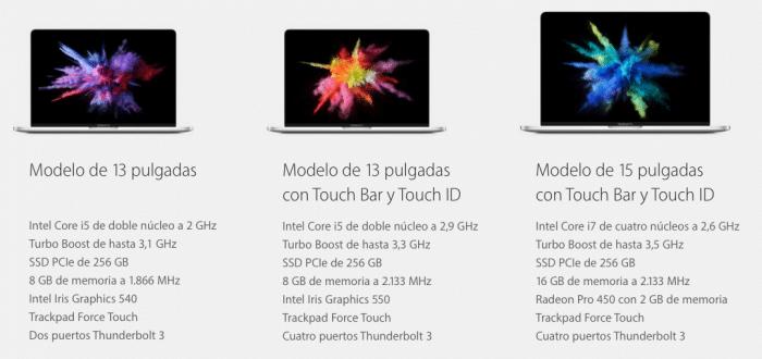 Versiones MacBook Pro 2015