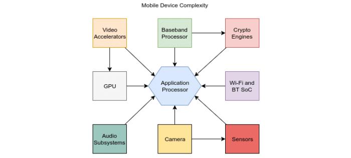 broadcom-wifi-soc-hack