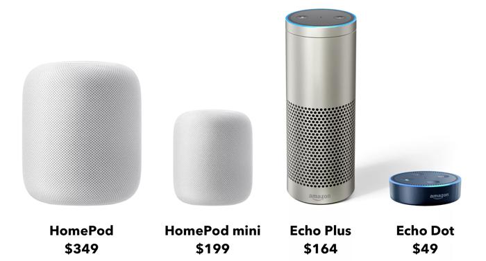 Comparativa precio HomePod