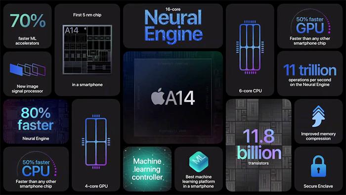 Hardware iPhone 12