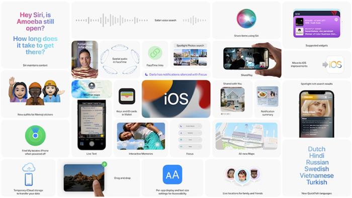 WWDC21 & iOS 15